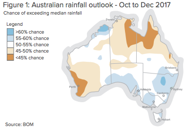 Australian rainfall outlook Oct to Dec 2017